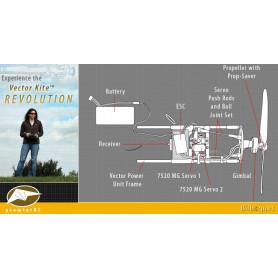 Moteur pour Vector Kite Gen II Series